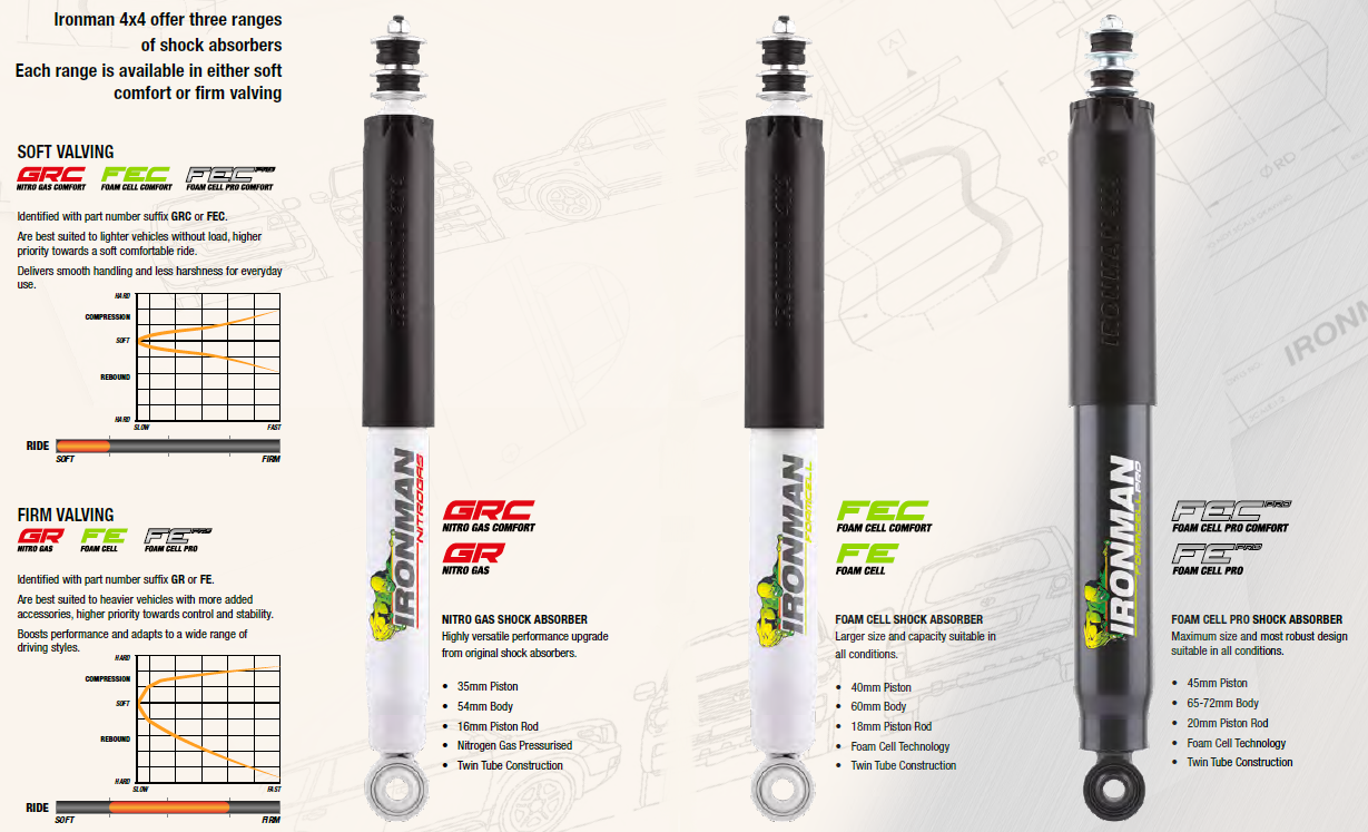 Shock Absorber Selection